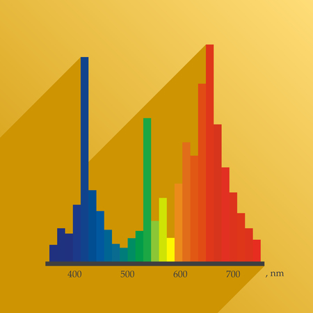 wavelength: Vector illustration. Flat style. Icon schedule of the wavelength of light Vectores