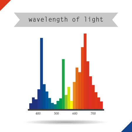 Vector illustration. Flat style. Icon schedule of the wavelength of light 向量圖像