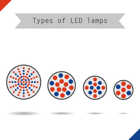 rayos uv: Ilustraci�n del vector. Estilo plano. Icono. Cuatro tipos de l�mpara de fito LED con luces infrarrojas y ultravioleta