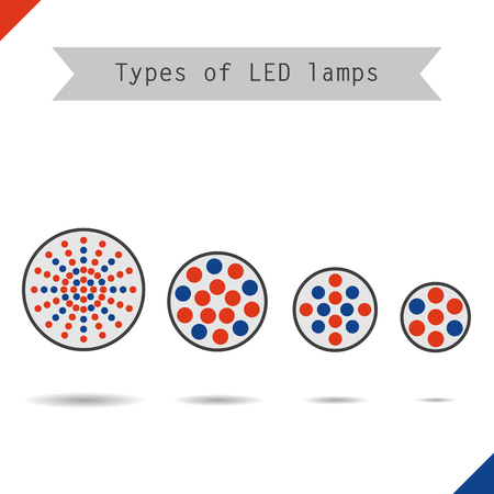 infrared: Vector illustration. Flat style. Icon. Four types of LED phyto lamp with infrared and UV lights
