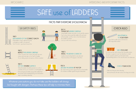 work safety: Info graphic. Safe use of ladders. Nine points. How to use a ladder. Guide and warnings Illustration
