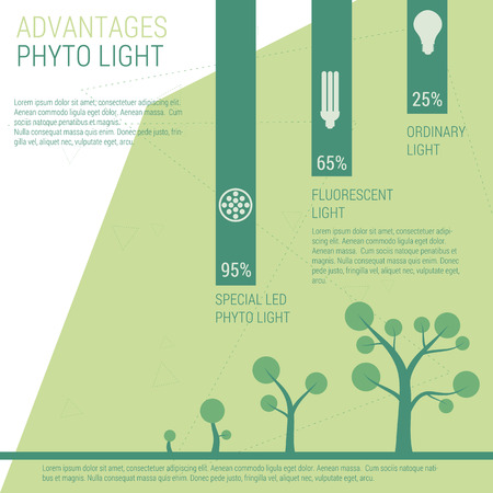 advantages: Advantages of phyto light. Vector infographic elements LED lamp with statistics