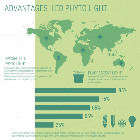 led lamp: Vector infographic elements LED lamp with world map performance statistics by country