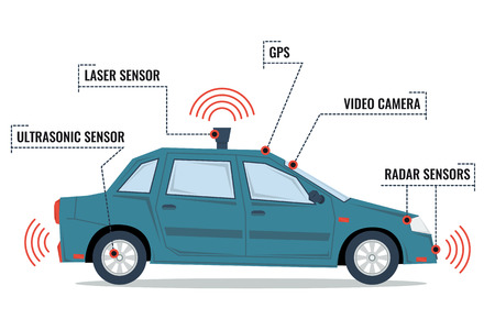 Vector self driving car isolated on white. Blue autonomous driverless sedan. Future technologies in flat style. Infographic with a device description