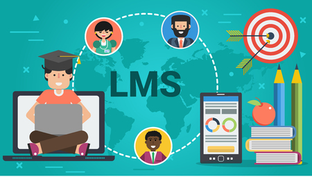 Vector horizontal banner. Concept of Learning Management System - LMS. Man with computer in graduate student hat and people, phone and educational items