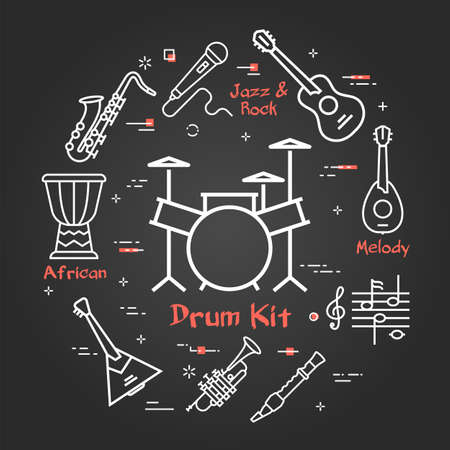 Vector linear banner for music - drum kit
