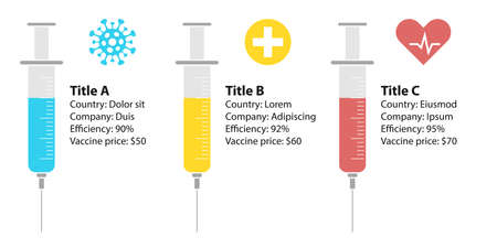 Abstract syringe infographic. Medical and healthcare template can be used layout, diagram or graph. Covid-19 vaccine info.