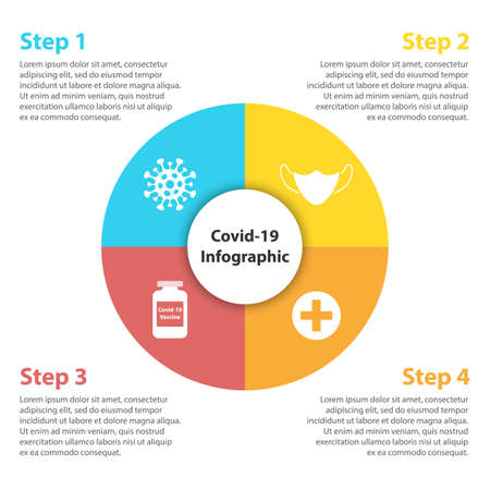 Covid-19 circle infographic. Medical and healthcare template with 4 elements, steps, options, parts or processes for presentation or diagram. Vector illustration. Иллюстрация