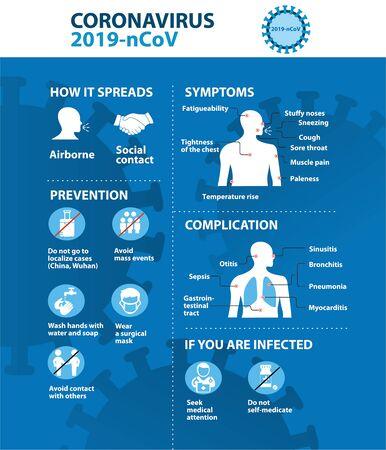 コロナウイルス2019-nCoV予防のヒント、コロナウイルスを予防する方法。インフォグラフィック要素。肺炎病。青の背景。 ベクターイラストレーション
