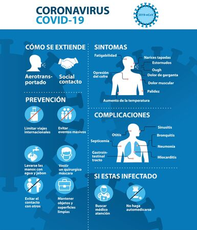 Coronavirus 2019-nCoV prevention tips, how to prevent coronavirus. Spanish language. Infographic elements. Çizim