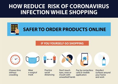 Coronavirus tips. How reduce risk of infections while shopping.