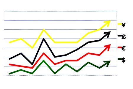 arbitrary chart (diagram)  exchange rate on white photo