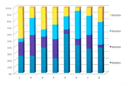 willekeurig: willekeurige grafiek (diagram) wisselkoers op wit