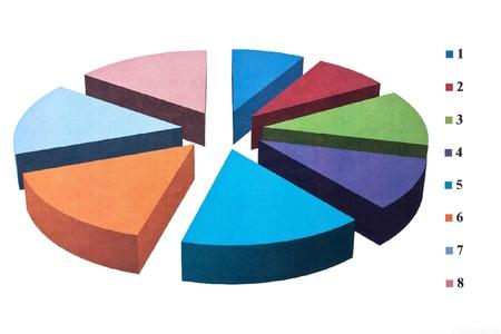 willekeurig: willekeurige grafiek (diagram) wissel koers op wit