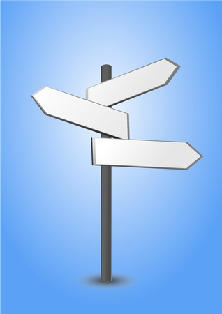 finding: signpost, in three parts, indicates the direction