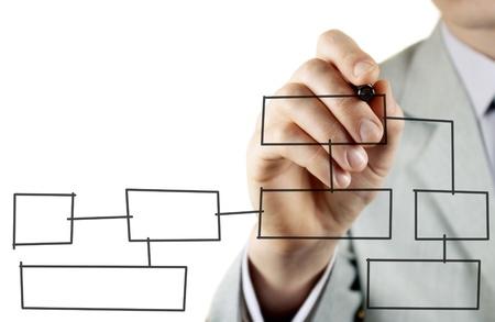 diagrama procesos: hombre en un traje de negocios hace un diagrama de bloques en una pizarra