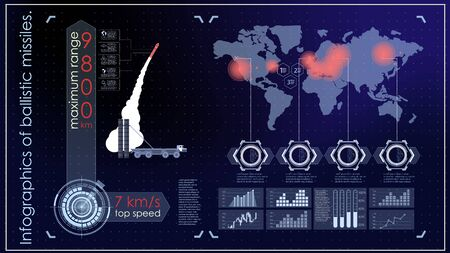Infographics of ballistic missiles. Army military forces weapons technical equipment informatics statistic report presentation banner abstract vector illustration.