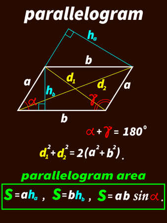 vector illustration depicting educational material on geometry in the form of a parallelogram and formulas for calculating the area and diagonals for the design of educational lessons and classes