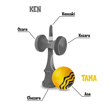 Kendams made of gray wood and yellow ball, instructions for kendams, name of all parts of the toy, can be used for packaging or for the site where kendams are sold. Vektorové ilustrace