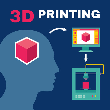 3D Printing Process with Human Head - Creative Vector Illustration for presentation, booklet, web blog etc.  イラスト・ベクター素材