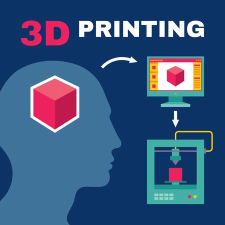 imprenta: Proceso de impresi�n 3D con Cabeza humana - Ilustraci�n Vector Creativo de presentaci�n, folletos, web blog, etc. Vectores