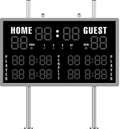 Home und Guest-Anzeiger