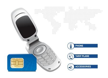 prepaid: Sim card phone