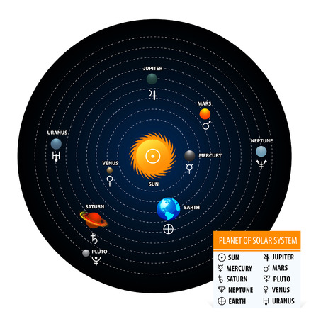 rotation: Planet of solar system with astronomical signs of the planets. Circle form Illustration