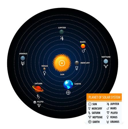 gravedad: Planeta del sistema solar con signos astron�micos de los planetas. Forma de c�rculo