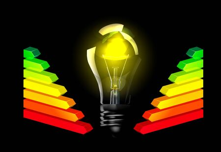 incandescent: Light Bulb and Energy Efficiency Rating