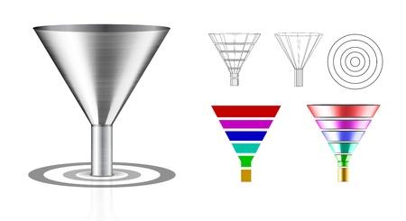 funnels: Conversion funnel