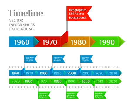 history month: Timeline Web Element Template