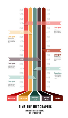 Timeline-Webseite Element Template. Vektor-Illustration auf weiß