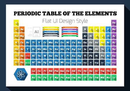 Periodic table of the chemical elements in the flat design style Vector