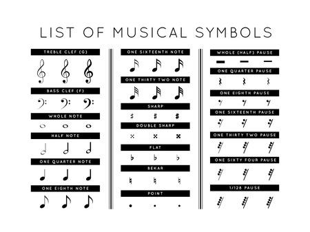 Set of musical symbols in three forms. Thick, medium, thin