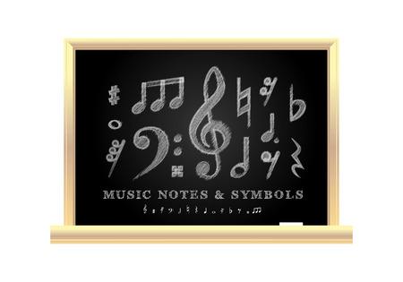 Notas musicales Manuscrito