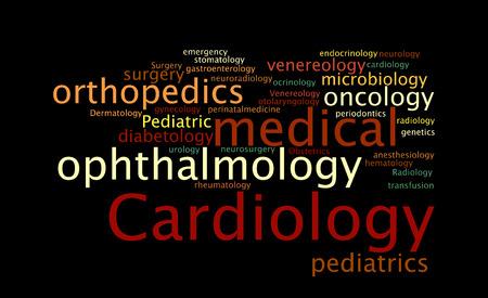 opthalmology: Medical specialization Illustration