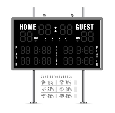 scoreboard: American football scoreboard with infographics