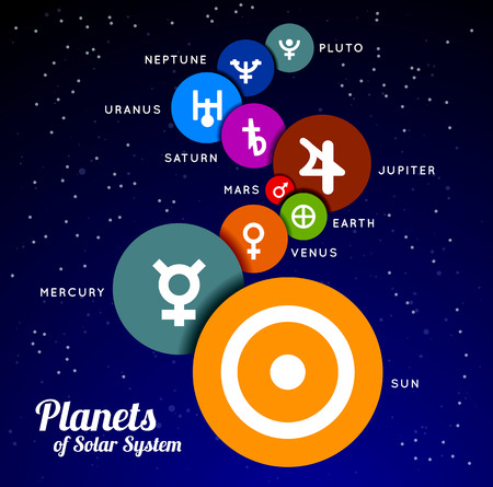 ecliptic: Planet of Solar System
