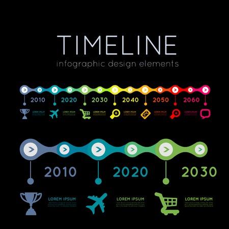cronologia: Infograf�a Cronolog�a