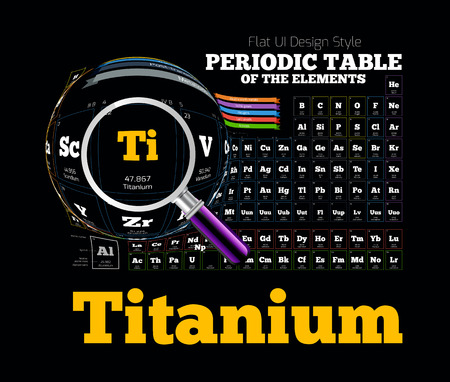 Periodic Table of the element. Titanium Vector