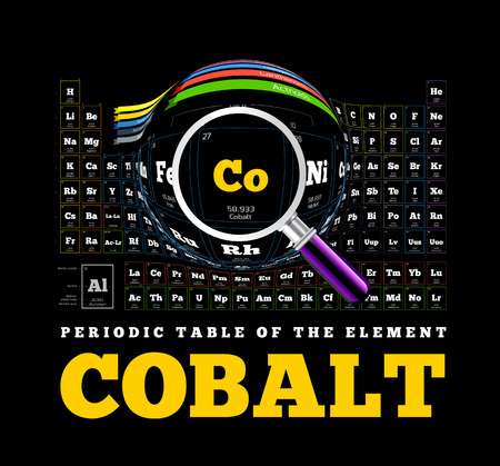 mendeleev: Periodic Table of the element. Cobalt, Co