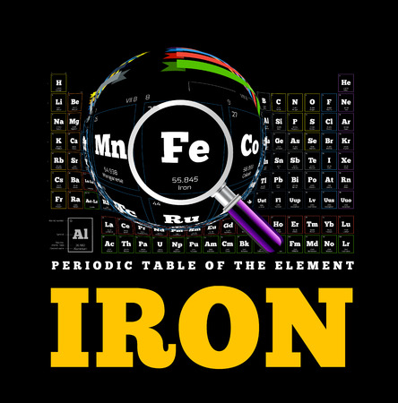 Periodic Table of the element. Iron, Fe Vector