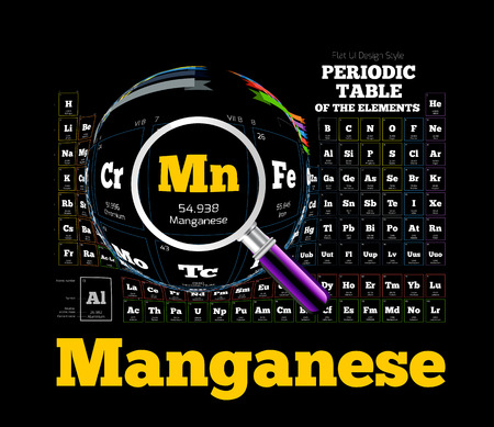 mn: Periodic Table of the element. Manganese, Mn Illustration