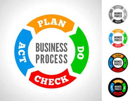 business graphic: PDCA vector illustration