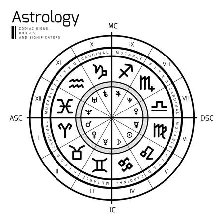 costellazioni: Sfondo di astrologia