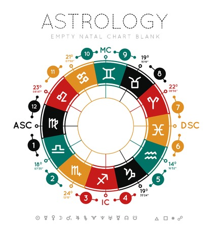 Astrology background Stock Illustratie