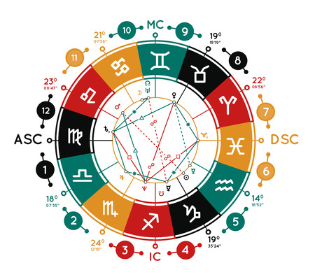 luck wheel: Astrology background Illustration