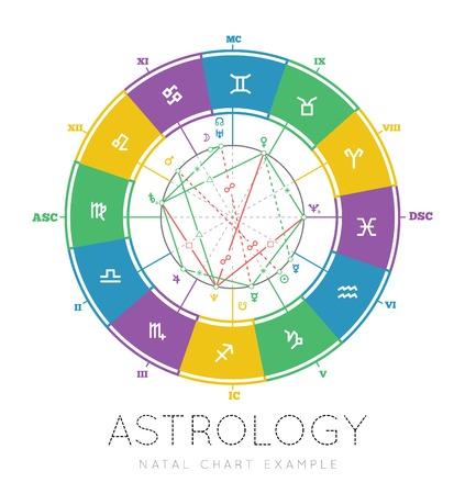 Astrology background  イラスト・ベクター素材
