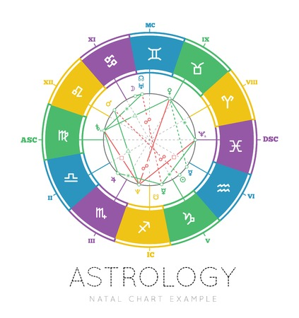 wheel of fortune: Astrology background Illustration